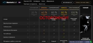 marketssoft-–-отзывы-о-брокере-marketssoft.com