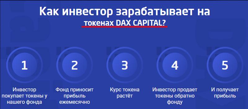 dax capital отзывы