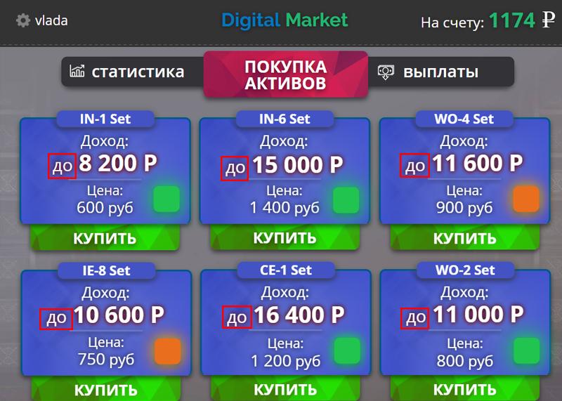 digital marketing лохотрон