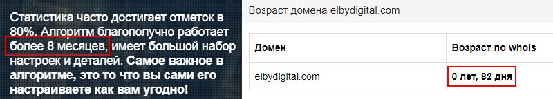 elbydigital com отзывы