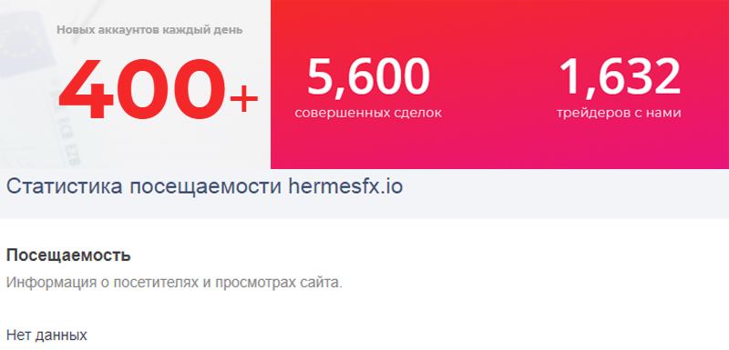 Hermes FX IO