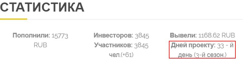 Mine-r ru финансовая пирамида