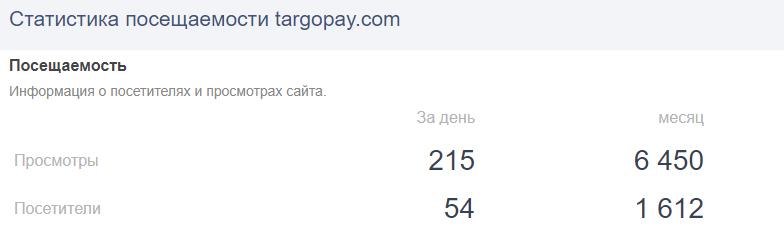 таргопей банк
