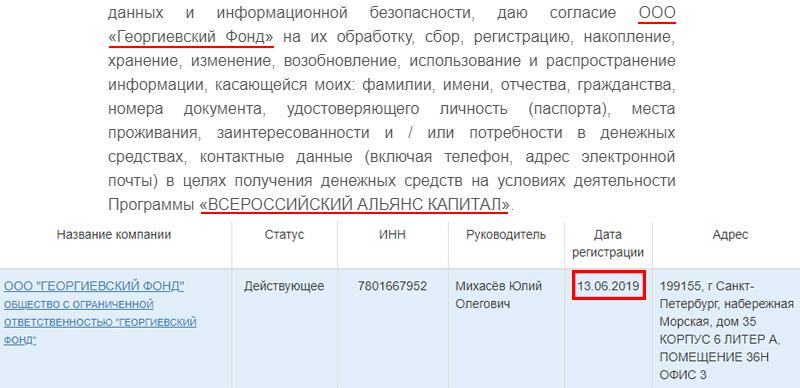 всероссийский альянс капитал банк