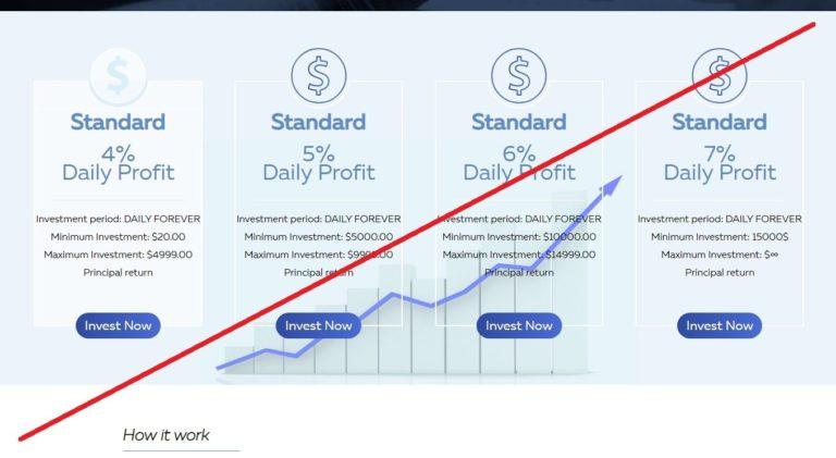 investish-–-инвестиционная-компания-Реальные-отзывы-о-investish.net